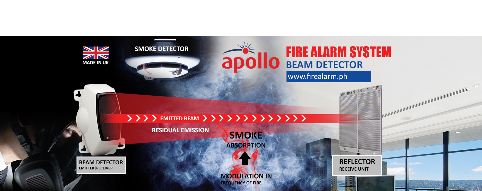 Fire Alarm Philippines Apollo Addressable Smoke Detector Wiring Diagram Detection System